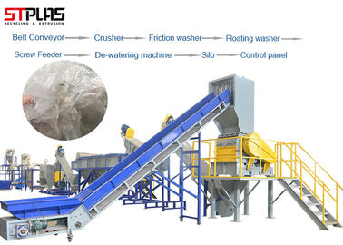 China CE SGS Ldpe Recycling Machine PP Woven Bags Crushing Washing Recycling Plant supplier
