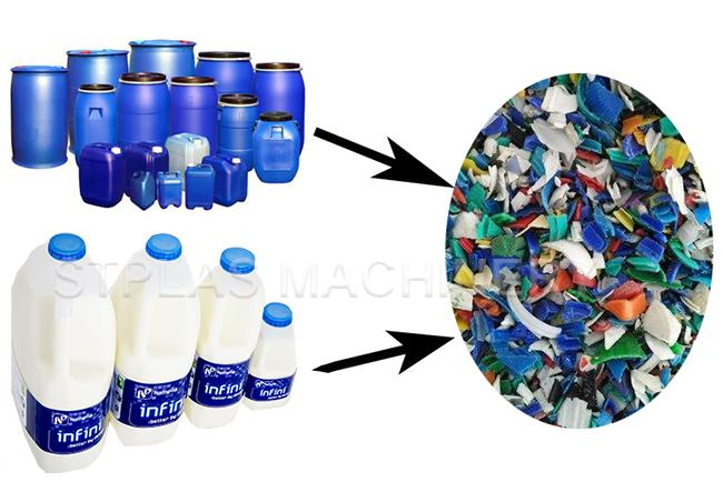 Shampoo Bottles Plastic Recycling Washing Plant / Plastic Label Remover