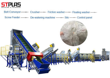 Plastic PP PE Industrial Recycling Machines With SUS304 , Long Life Time